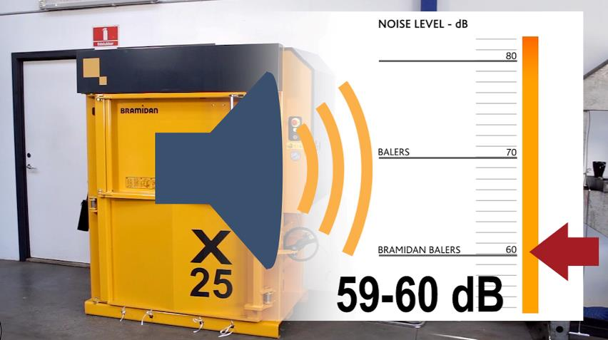 EN16500 Safety Standard_low noise level of Bramidan baler 59-60 dB